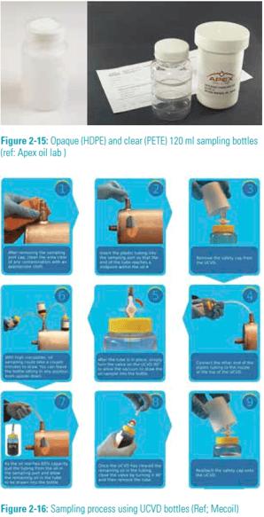 Bottles Sampling Process.png
