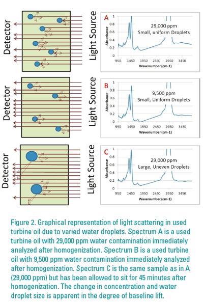 FluidScan Chart.png