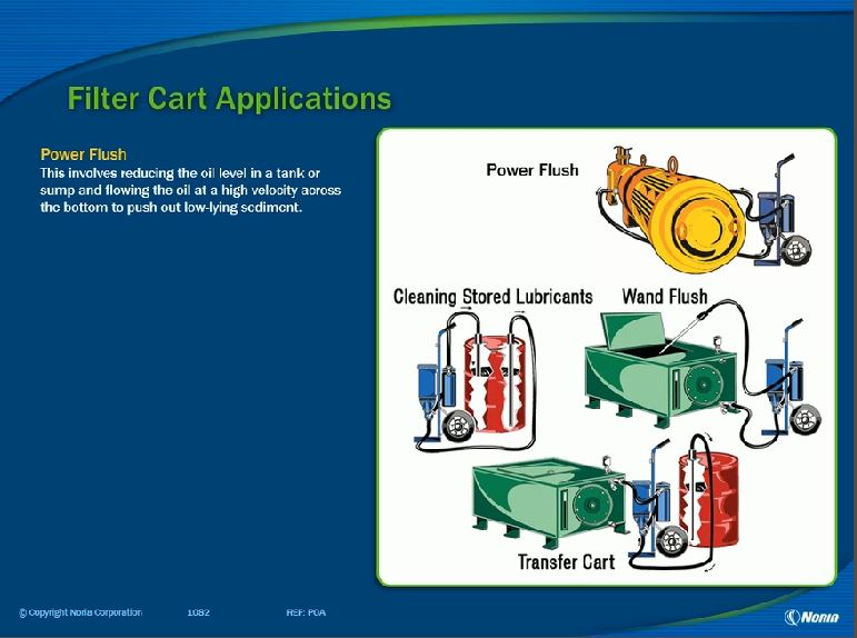 Lubricant Filtration 1-1