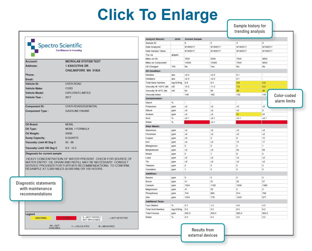 MicroLab Report Image.jpg