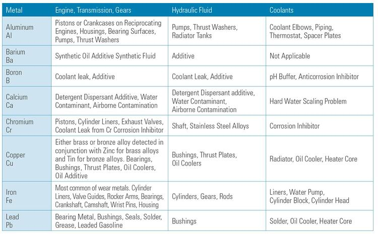 blog table 1a.jpg