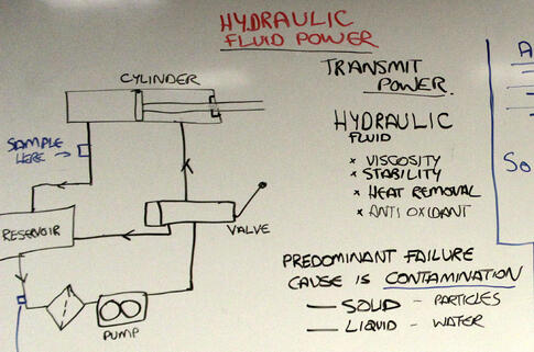 hydraulic intro.jpg