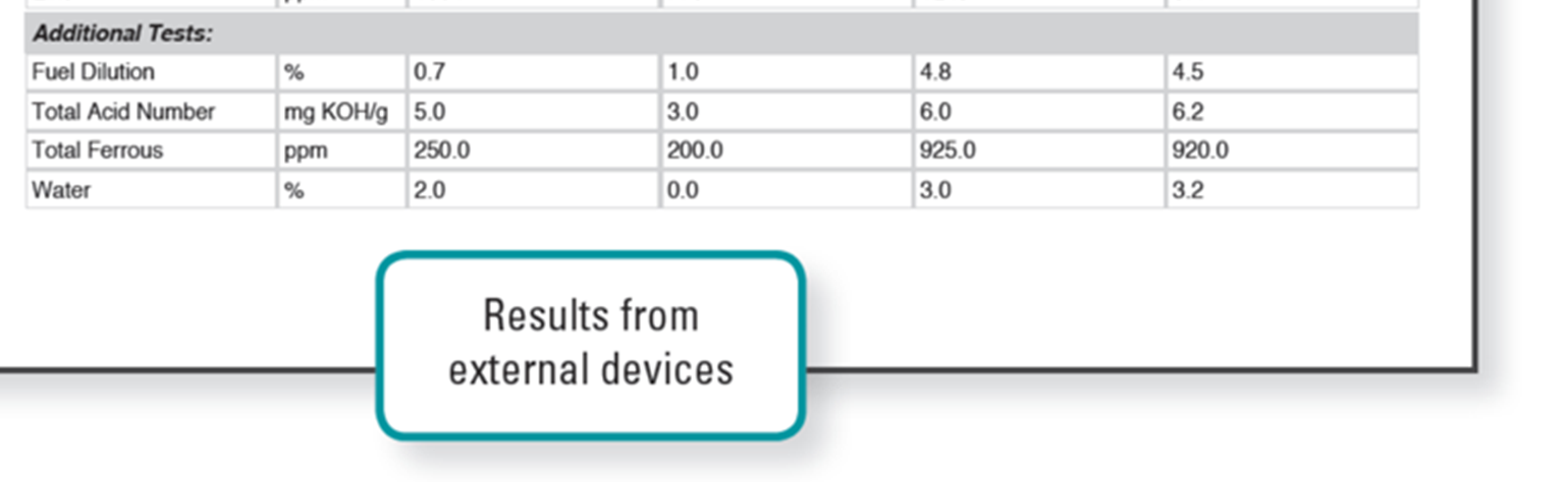 results from external devices.png