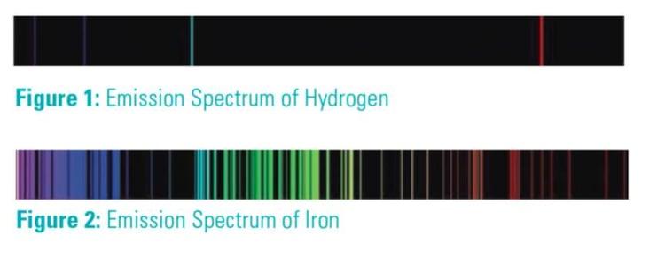 spectra for blog.jpg
