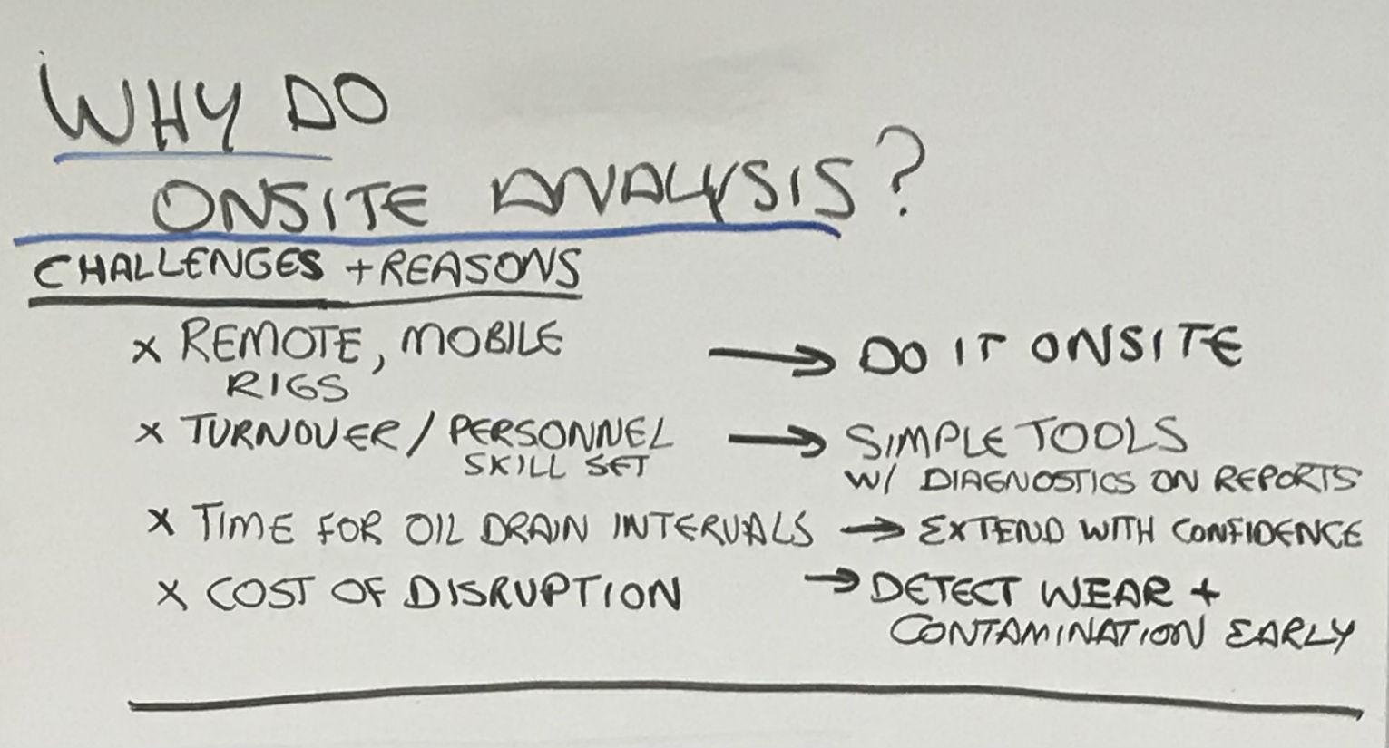 why do onsite analysis