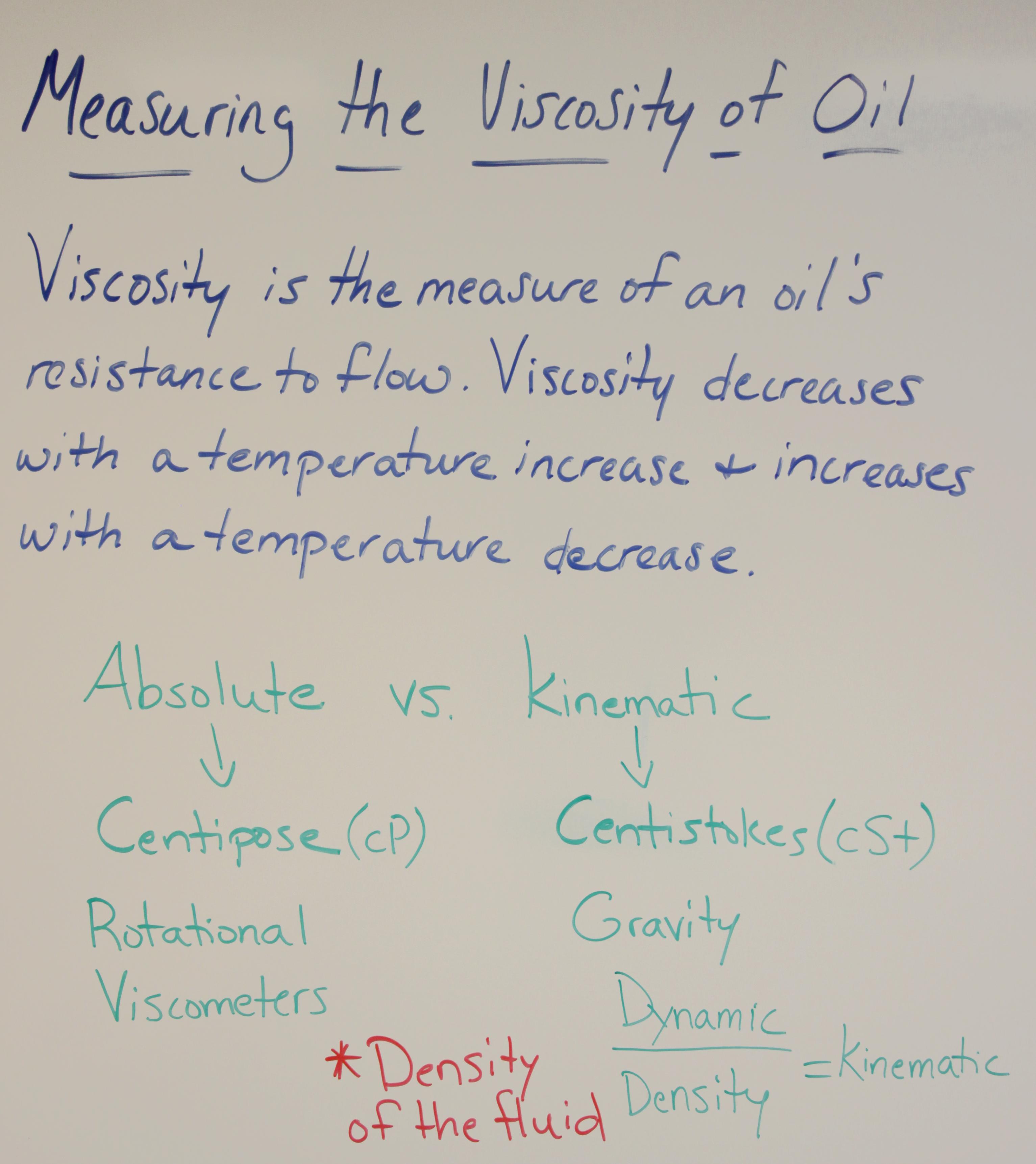 Measuring Oil Viscosity